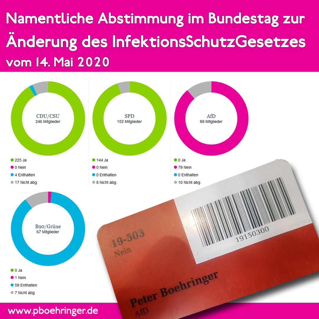 InfektionsSchutzGesetz AfD